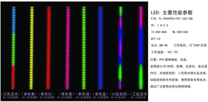 LED投光泛光灯BSW-HLG009